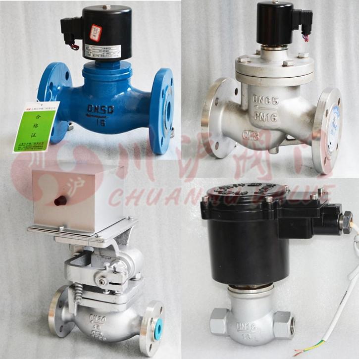 电磁阀分类,安装和选型-上海川沪阀门图片