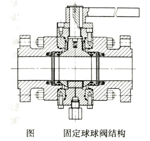 固定式球阀密封原理和结构特征