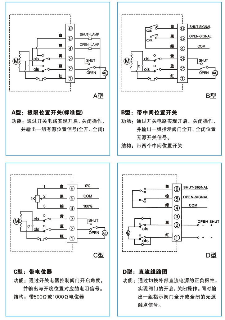 1、功能强劲:智能型、比例式、开关式、各类信号输入输出。 2、体积小巧:体积仅相当于同类产品的35%左右 3、轻便宜人:重量仅相当于同类产品的30%左右 4、性能可靠:轴承和电气元件采用进口名牌产品 5、美观大方:铝合金压铸外壳、精细流畅、且可减少电磁干扰 6、精密耐磨:蜗轮输出轴一体化设计避免了键联的间隙、传动精度高、采用特殊铜合金锻造、强度高、耐磨性好 7、安全保证:通过AC1500V耐压检测,F级绝缘电机,安全有保障 8、配套简单:采用单相电源、三相电源AC380V或直流电源,外接线路简单 9、开
