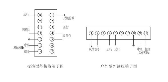 dkz电动执行机构_接线图