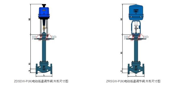 上海川沪阀门有限公司生产的ZRSGW-P(M)电动低温调节阀,是由3810系列(PSL系列)电动执行器与低温型调节阀阀体组成,内含饲服功能,接受统一的4-20mA或1-5VDC的标准信号,将电流信号转变成相对应的直线位移,自动地控制电动低温调节阀开度,达到对管道内流体的压力、流量、温度、液位等工艺参数的连续调节。电动低温调节阀为减少传递,长颈采用薄壁结构。 特点: 电动低温调节阀具有动作灵敏、连线简单、流量大、体积小、调节精度高等特点。 电动低温调节阀内部结构多样化,可根据实际工况选择阀芯结构形式。 适用