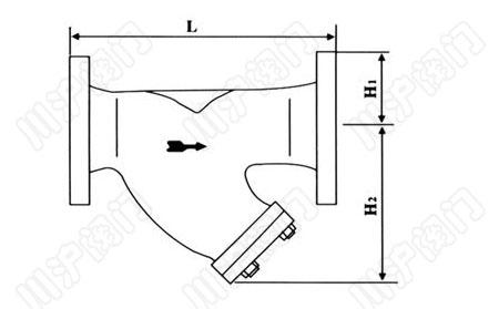 gl41h_y型过滤器_结构图_上海阀门厂