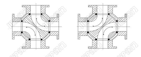 气动四通球阀 结构图和连接尺寸