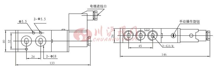 上海川沪阀门有限公司电磁换向阀用于气动阀门开启或关闭的电控操作。符合NAMUR连接标准,直接安装在气动执行器侧面,无需管子连接。根据仪表控制系统需要选择单电控或双电控;二位五通电磁阀配双作用式执行器,二位三通电磁阀配单作用式执行器,整机简单、紧凑,体积小、寿命长。该产品有基本型(IP67)和防爆型,防爆级别ExdIIBT4,其防爆级别适用于工厂的易爆环境场所。